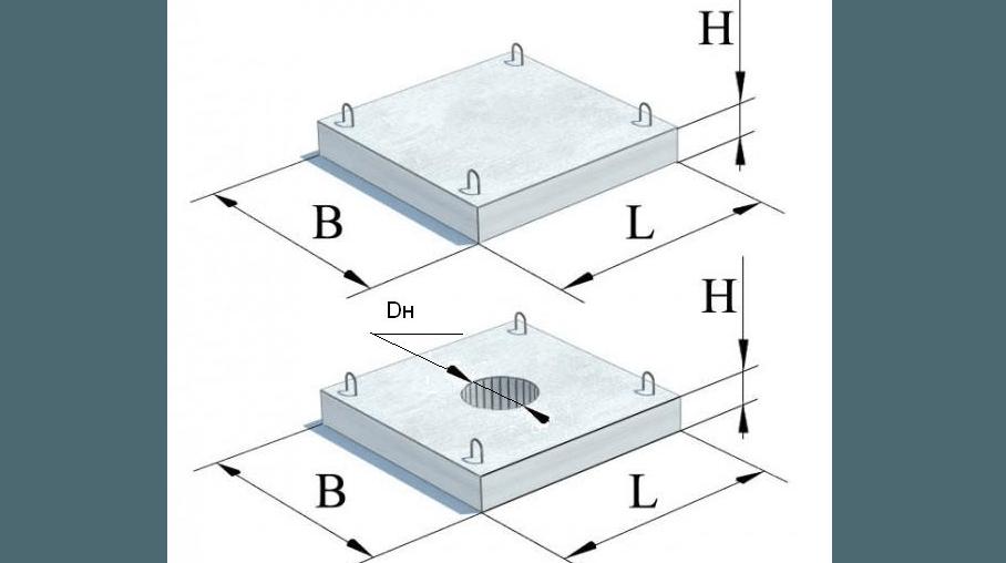 Плити для колодязів квадратні (Серія 3.900.1-14 випуск 1)