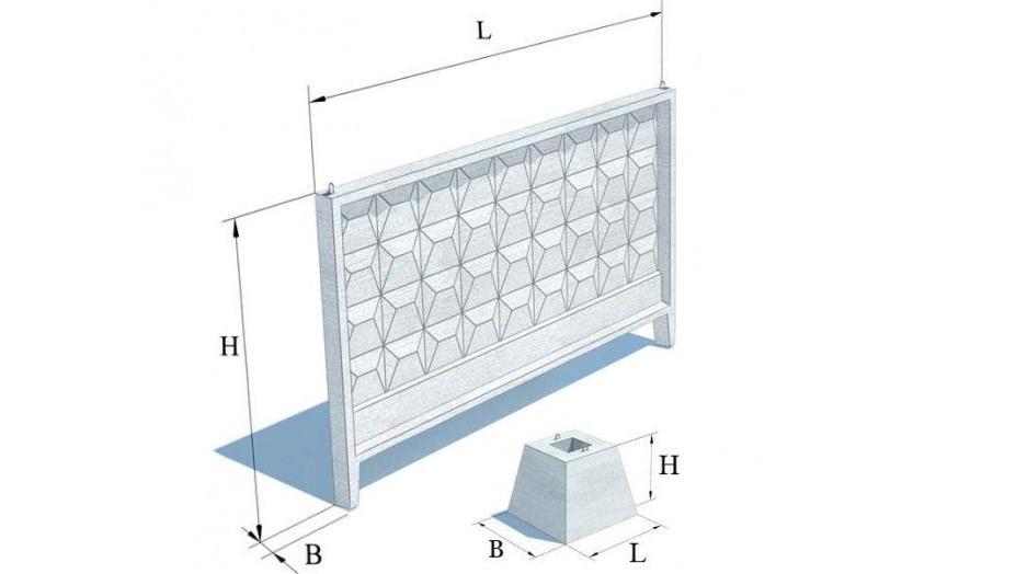 Залізобетонні елементи огорожі (Серія 3.017-1 випуск 1)