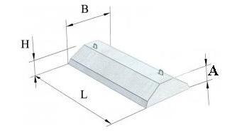 Плити залізобетонні стрічкових фундаментів (ГОСТ 13580-85)